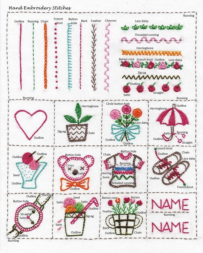 Olympus Hand Embroidery Stitching Lesson Kits